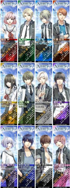 Norn9 Characters