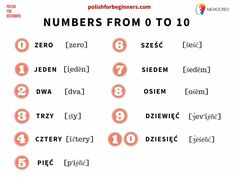 Numbers in Polish Language: Learn How to Count From 0 to 10 – Learn Polish Daily – Learning With Fun Polish Alphabet, Polish Words, Polish Sayings, Poland Culture, Learn Polish, Polish People, Polish Language, Poland Travel, Gernal Knowledge