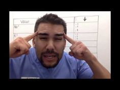 Fluid and electrolytes memorization