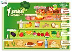 Pirámide alimentaria para niños