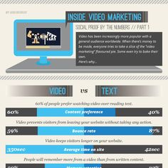 Best Video SEO Digital Marketing for Car Dealers & Conquest Video Marketing