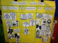 "Weather Chart, ""What Should I Wear?"" (from Chalk Talk: A Kindergarten Blog)"