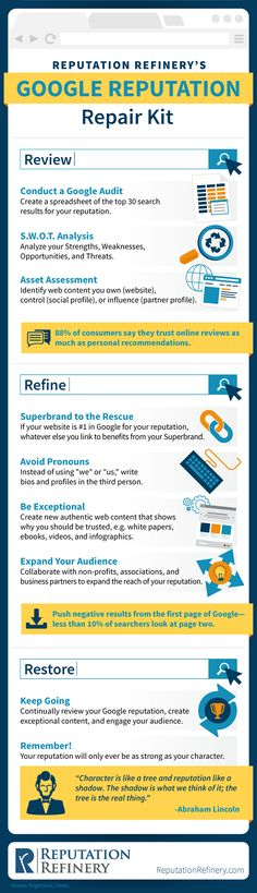 31 best Infographics images on Pinterest Digital marketing, Info