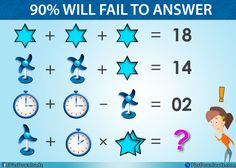 Table Fan + Clock × Star = ?? - Viral Facebook Math Puzzle [With correct answer] | Math Puzzles | Pics Story