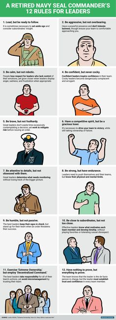 """Business Insider - Jocko Willink, coauthor of the bestseller """"Extreme Ownership,"""" shares his 12 """"dichotomies of leadership. Read more at businessinsider. Leadership Development, Leadership Quotes, Personal Development, Teamwork Quotes, Leader Quotes, Change Leadership, Effective Leadership, Leadership Models, Coaching Quotes"""