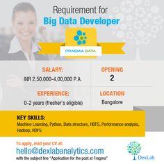 #Requirement for #BigData Developer