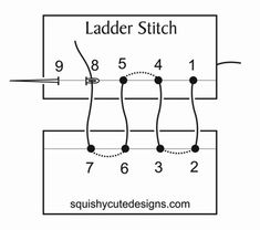 How To Do The Ladder Stitch (Or how to close dolls and stuffed animals) ladder stitch, hidden stitch, blind stitch, slip stitch, invisible stitch Great picture heavy tutorial on Ladder stitch. holiday robe sew-along: finishing DIY Upcycled Sweater Dryer B Sewing Hacks, Sewing Tutorials, Sewing Crafts, Sewing Tips, Tutorial Sewing, Sewing Ideas, Animal Sewing Patterns, Sewing Patterns Free, Techniques Couture