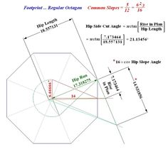 Gazebo Roof Framing | Hip/jack side cuts for octagon rafters - Home Construction Forums