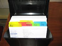 Writing Word Box - a place for students to look for the correct spelling of a word in the classroom.