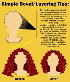 how to bevel hair