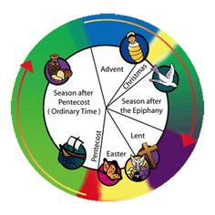 godly play circle of the church year | The Circle of the Church Year (September 9th)