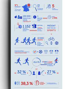 Réalisation d'une infographie pour BV Sport, leader de la contention, compression du mollet du sportif de haut niveau et de loisir.  Chaque élément est mise en valeur de manière singulière par des traitements différents : illustrations, compositions typographiques, graphiques, schémas… L'emploi de la data visualisation nous a permis d'illustrer un grands nombres d'informations.