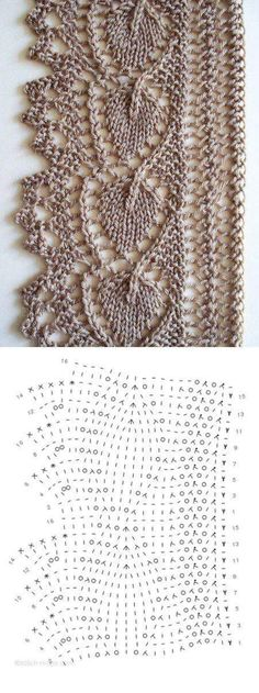 New Ideas for knitting lace edging pattern Crochet Edging Patterns Free, Lace Knitting Patterns, Crochet Lace Edging, Knitting Stiches, Lace Patterns, Crochet Stitches, Knit Lace, Knitting Needles, Crochet Lace Scarf