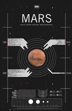OMG Space - Gorgeous Art Infographics of Space Objects by Margot Trudell — 5 things I learned today