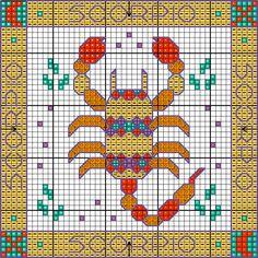 Scorpio Chart