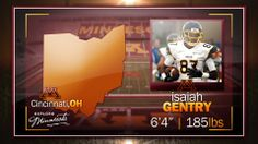 Minnesota Football - Signing Day Player Card