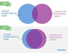 seo-content-marketing