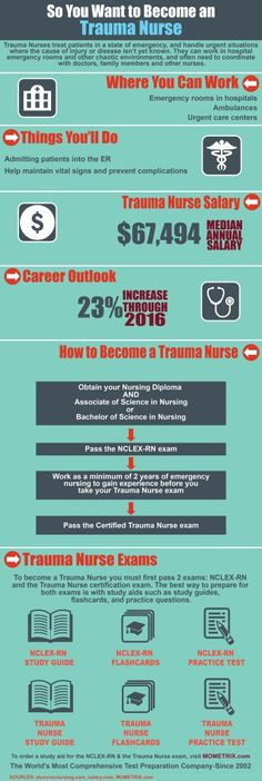 So You Want to Become a Trauma Nurse