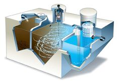 http://bookmarking.co.nf/reverse-osmosis-ro-plant-system/
