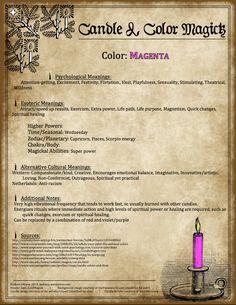 ☆ Candle Magic: Magenta ☆
