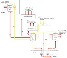 Simple to read wiring diagram for a boat Boat
