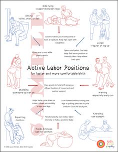 Pregnancy Pictures Gone Wrong - Pregnancy Fashion Korean - - - Pregnancy Labor Positions Pregnancy Labor, Pregnancy Workout, Pregnancy Hospital Bag, Pregnancy Signs, Pregnancy Fashion, Labor Positions, Active Labor, Handout, Birth Affirmations