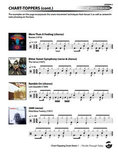 Bitter Sweet Symphony – The Verve Music Ed, Music Notes, Music Stuff, Drum Sheet Music, Drums Sheet, Drum Notes, Drum Rudiments, Bitter Sweet Symphony, Drum Patterns