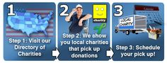 Find a Tennessee Charity that will Pick Up your Clothing & Other Household Items Donations.