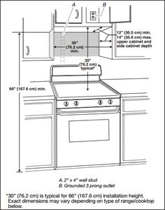 Install an over-the-range microwave oven. Most OTR microwaves are just under 30 in. heights vary from about 10 to 18 inches and depths vary from 12 to about 18 inches. You need to choose a model that allows adequate clearance above the range but Over The Stove Microwave, Otr Microwave, Microwave Cabinet, Kitchen Cabinets Height, Kitchen Cabinet Sizes, Upper Cabinets, Tall Cabinets, Kitchen Cabinet Dimensions, Woodworking Plans