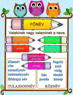 főnév Home Learning, Grammar, Classroom, Study, Teaching, Education, School, Diy Ideas, Crafts