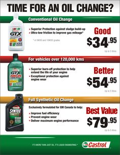 Full Synthetic Oil Change Price >> Oil Change Coupons Pro Oilchangecouponspro On Pinterest