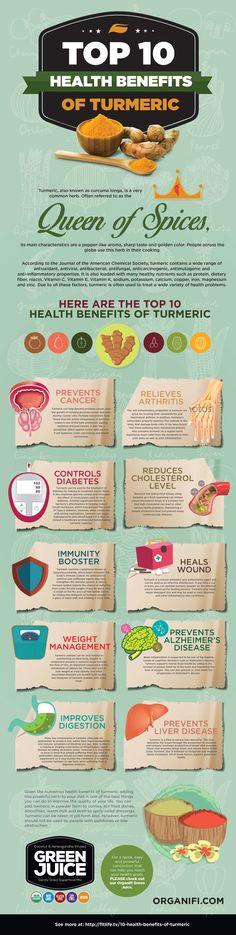 organifi turmeric benefits