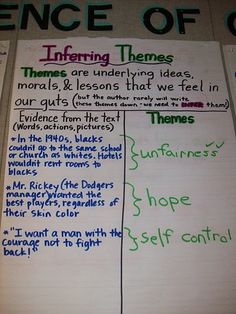 Inferring theme anchor chart- turn into worksheet for reader's notebooks