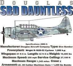 WARBIRDSHIRTS.COM presents Bomber Warbirds, available on Polos, Caps, T-shirts, Sweatshirts and more. featuring here in our Bomber collection the SBD Dauntless