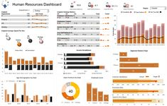 The Human Resources - HR Dashboard is a mixture of employee related information, from salary, hires, employee satisfaction, age demographics and much more. All split by department and sub department. It makes a very nice template for a human resources department to track a range of key performance metrics. To get to the dashoard template either click the picture above or the link below. Human Resources Dashboard