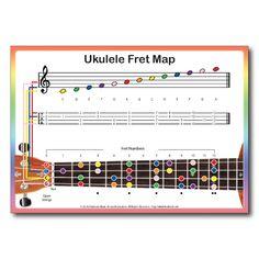 how to play riptide on ukulele