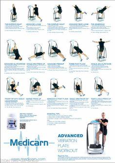 Medicarn ® Power Vibration Plate Workout Poster, Basic And Advanced   eBay