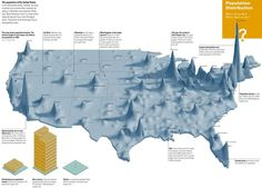 Visual population density map, just in case your imagination needs assistance to know what the numbers really feel like. DC as per square mile, Alaska has one person per square mile. Us History, American History, Urban Survival Kit, Ap Human Geography, Teaching Geography, Web Design, Graphic Design, Us Map, Historical Maps