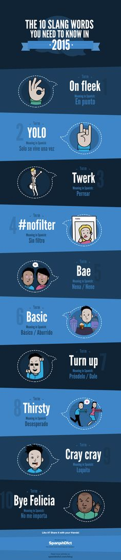 What are the trending slang terms of 2015? Check out the infographic below with…