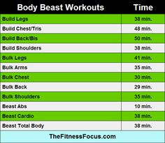 Body Beast Workout Lengths Thefitnessfocus Com Piyo Workout Calendar, Workout Schedule, Weight Loss Before, Losing Weight Tips, Lose Weight, Cardio, Beast Workout, Workout Dvds, Workout Sheets