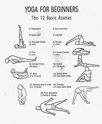 Image result for yoga poses for weight loss