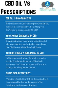 Wondering why people are switching to CBD instead of taking prescription medication? Here are some differences. Medical Cannabis, Cannabis Oil, Cannabis News, Cbd Hemp Oil, Oil Uses, Medical Prescription, Over Dose, In This World, Hemp