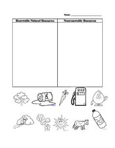 A cut and paste activity where students will sort between renewable and…