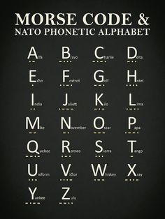 Morse Code And Phonetic Alphabet Poster by Mark Rogan. All posters are professionally printed, packaged, and shipped within 3 - 4 business days. Choose from multiple sizes and hundreds of frame and mat options.Lol remember when I asked u this Alphabet Code, Nato Phonetic Alphabet, Sign Language Alphabet, Alphabet Symbols, Alphabet Art, Alphabet Posters, Glyphs Symbols, Roman Alphabet, Chinese Alphabet