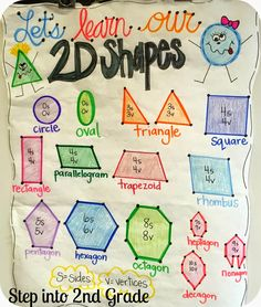 Shapes anchor chart by Step into 2nd Grade with Mrs. Lemons