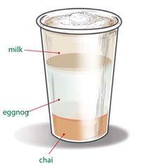 egg nog chai latte recipe   Starbucks Foodservice   Recipes   Hot_Beverages   Tazo® Chai Eggnog ...