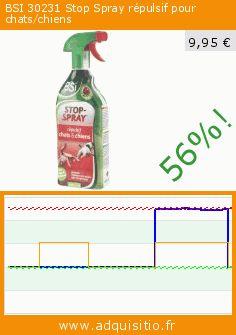 BSI 30231 Stop Spray répulsif pour chats/chiens (Jardin). Réduction de 56%! Prix actuel 9,95 €, l'ancien prix était de 22,45 €. https://www.adquisitio.fr/bsi/30231-stop-spray-r%C3%A9pulsif