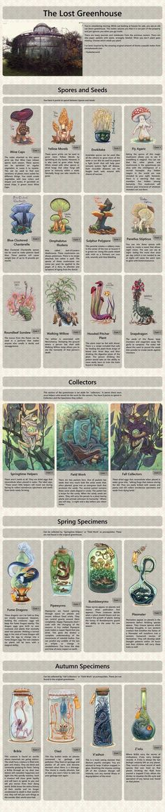 Post with 218 votes and 8235 views. Tagged with cyoa, choose your own adventure, dndhomebrew, makeyourchoice; Shared by youbetterwork. The Lost Greenhouse (CYOA) Dark Souls, Cryptozoology Museum, Create Your Own Adventure, Dungeon Master's Guide, Beast Creature, Dnd 5e Homebrew, Dnd Monsters, D&d Dungeons And Dragons, Writing Inspiration