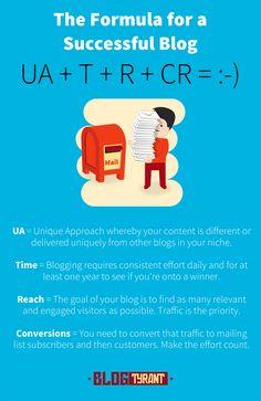 successful blogging formula via @blogtyrant