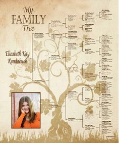 The Chart Chick: RootsTech Preparations